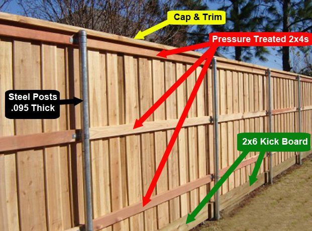 Cedar Fence Cap Google Search Fencing Wooden Fence