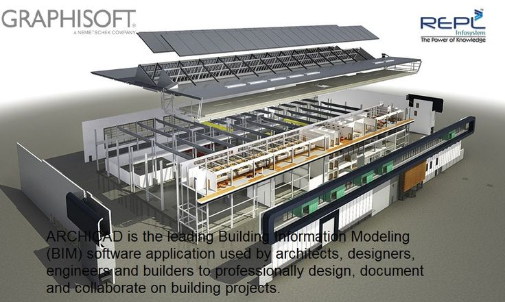 ARCHICAD is the leading Building Information Modeling (BIM) software application used by architects, designers, engineers and builders to professionally design, document and collaborate on building projects. http://www.replinfosys.com/Graphisoft_Archicad.aspx