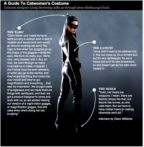 Spoiler Alert ( maybe)!  Lindy Hemming, the costume designer for The Dark Knight Rises describes the Catwoman suit.