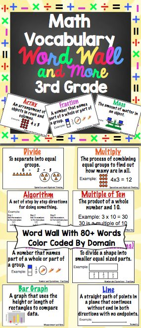 3rd Grade Common Core Math Vocabulary Word Wall - 90+ illustrated vocabulary cards, aligned to 3rd grade common core standards. This pack also includes flip books and flash cards! $