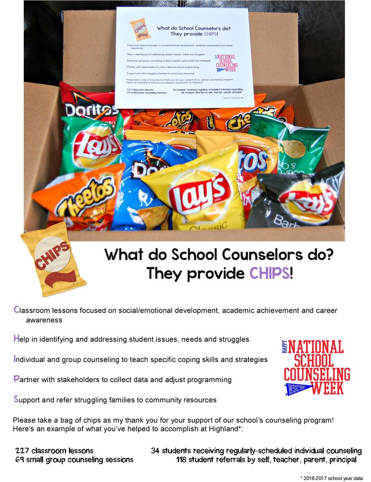 National School Counseling Week: 2018. This is what I will be sharing with my staff to highlight what I do as their school counselor and to thank them for their support. #NSCW #NSCW18 Celebrate NSCW! National School Counseling Week ideas. National School Counseling Week appreciation. Promote your school counseling program!