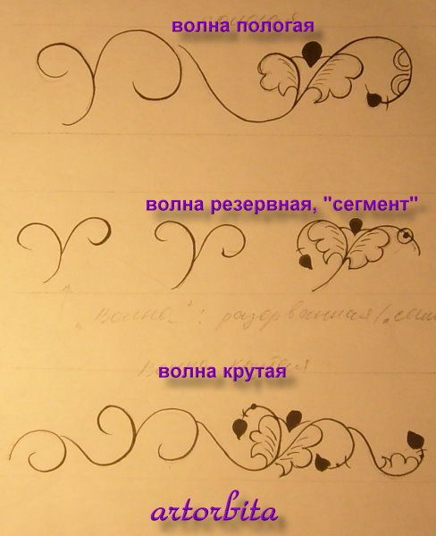 Permogorskaya--The elements of composition and painting - Figure. Composition scheme