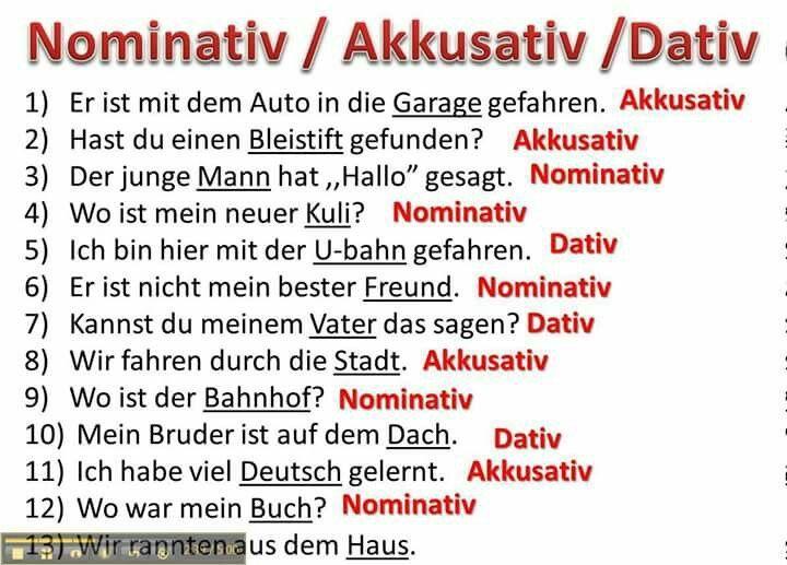 Nov Akk Dat German Language Learning German Language German Grammar