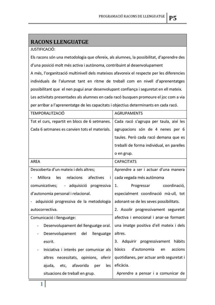 PROGRAMACIÓ RACONS DE LLENGUATGE P5 1 RACONS LLENGUATGE JUSTIFICACIÓ: Els racons…