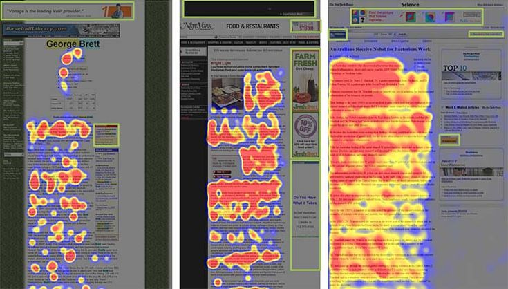 3 heatmaps from eyetracking studies, showing where users looked at the pages