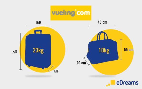 tamaño y medidas maletas Vueling