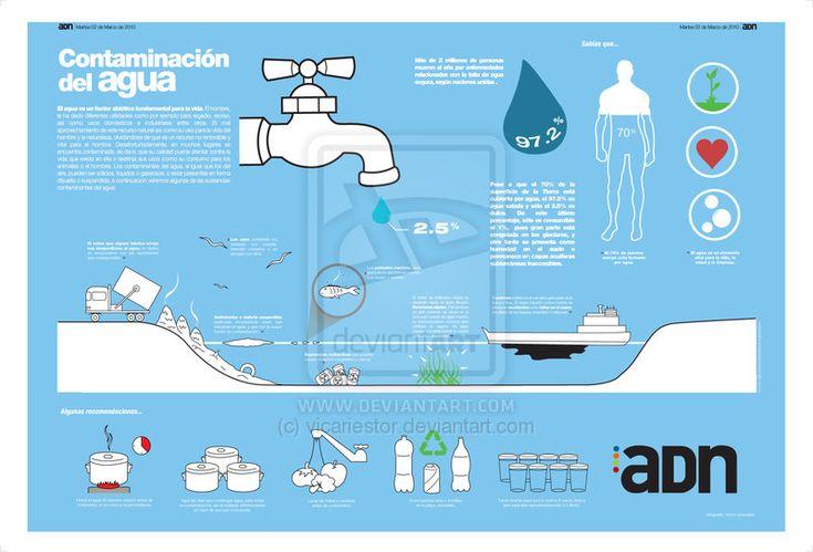 contaminacion_del_agua_by_vicariestor