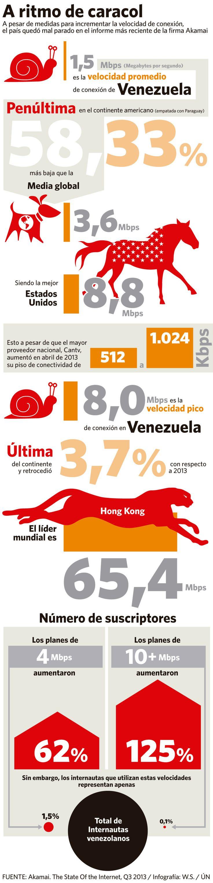 Infografía Mercado financiero, Estados financieros