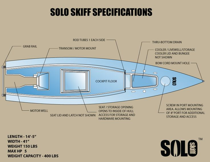 Skiff Specifications For Solo Skiffs Length Beam Draft