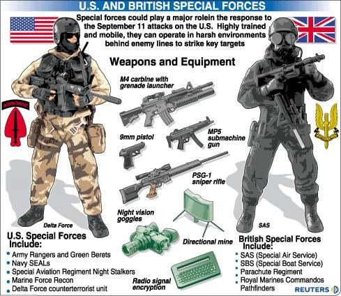 Us And British Sf Military Heroes Pinterest Best
