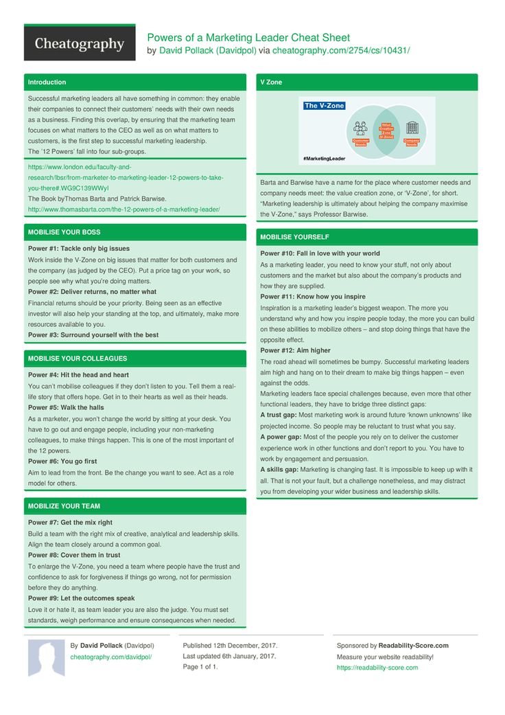 Powers of a Marketing Leader Cheat Sheet by Davidpol http