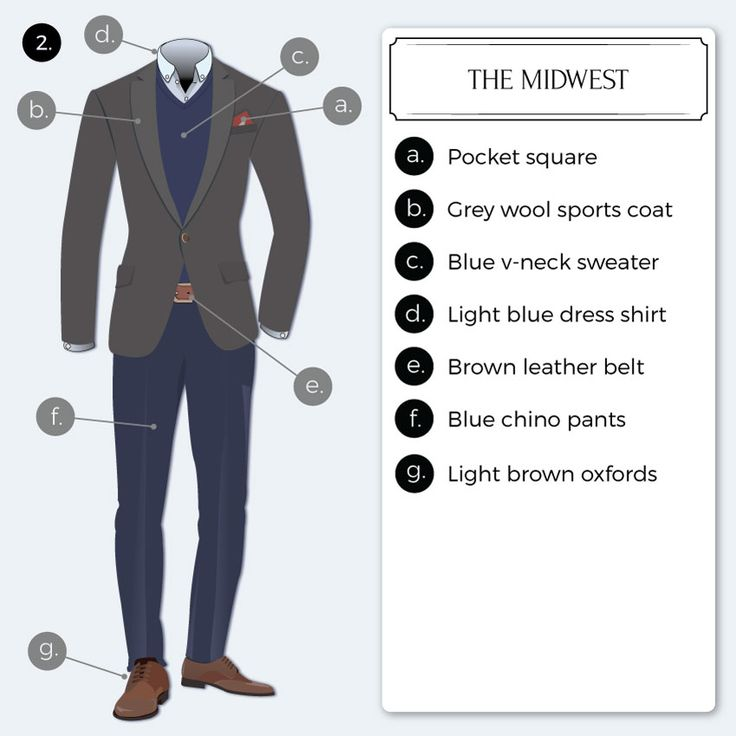 The Midwest Look: A truly classic and sophisticated look. Thanks to the layering of V-neck sweater and wool sport coat, this look is an excellent pick on colder days. Have some fun when picking out your pocket square, and, should you feel extra fancy add a fun tie.