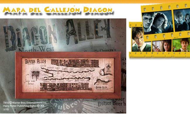 Mapa del Callejón Diagon Harry Potter