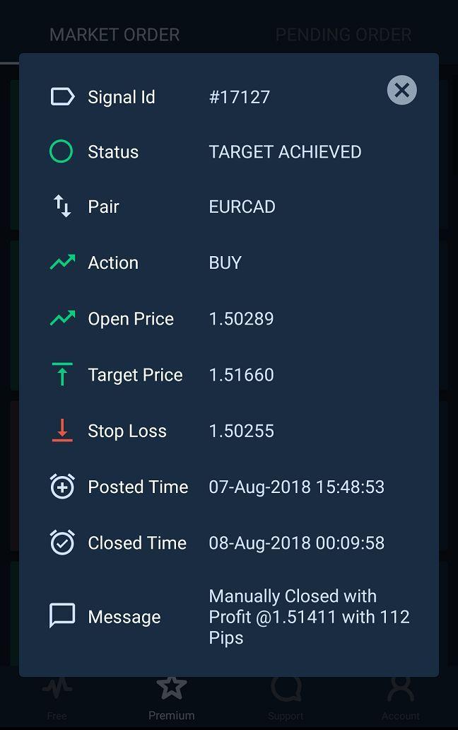 Forex Signal Premium Profitable Indicator Forex Signal App