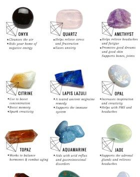 25 best ideas about crystals and their meanings on for Crystals and their meaning with pictures