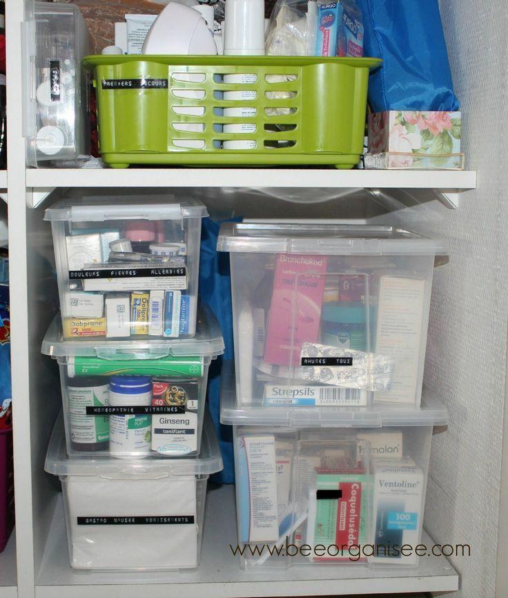 Ranger Son Armoire A Pharmacie Armoire A Pharmacie Rangement Maison Et Rangement Medicaments