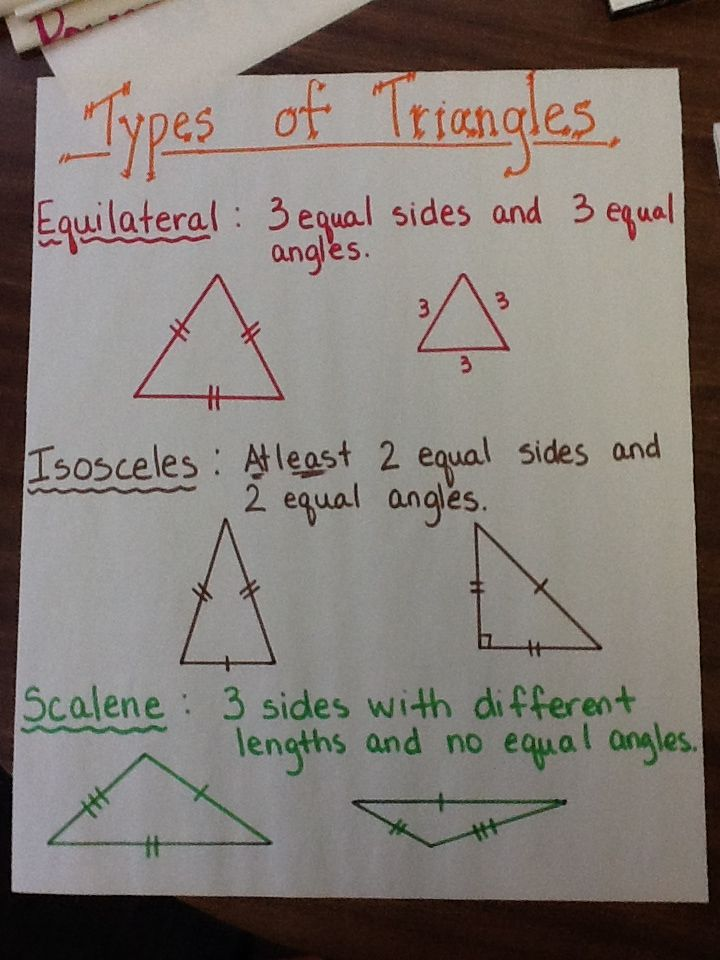100+ [ Year 9 Maths Worksheets Similar Triangles ] : 10th ...