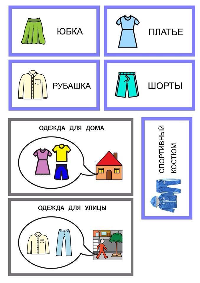 Ярлычки для детской гардеробной