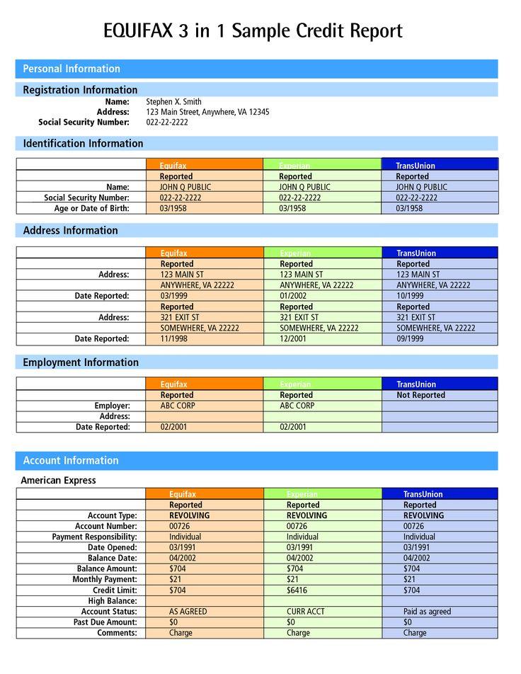 Credit Report Sample Equifax Credit Report Pdf Credit