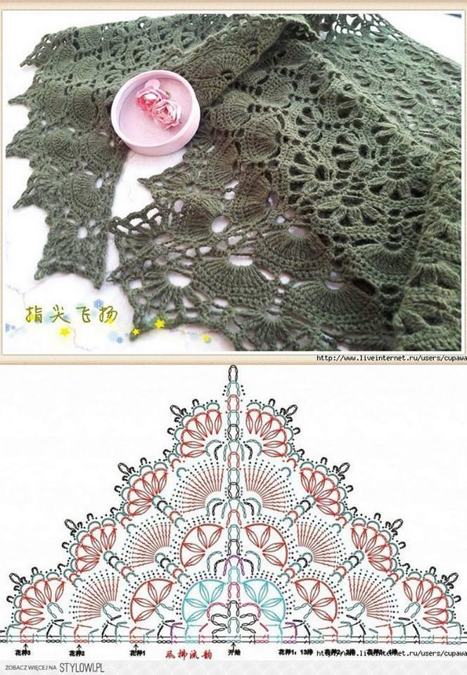 free pattern crochet flowery shawl - gratis patroon sjaal haken