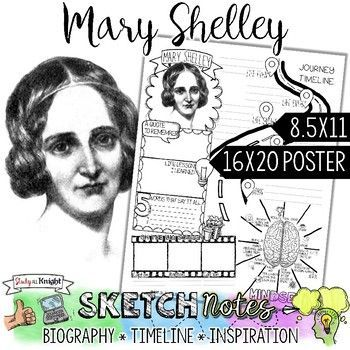 British author, Mary Shelley is a wonderful choice for a Women's History Month biography study, during a Frankenstein novel study, or a gothic literature unit. This Mary Shelley Women's History research activity is creative and filled with opportunities for differentiation.