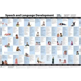 Speech and Language Development Chart - Third Edition | Mayer-Johnson