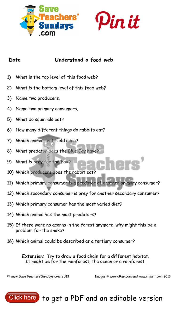 The 25 best Electricity lesson plans, worksheets and teaching ...