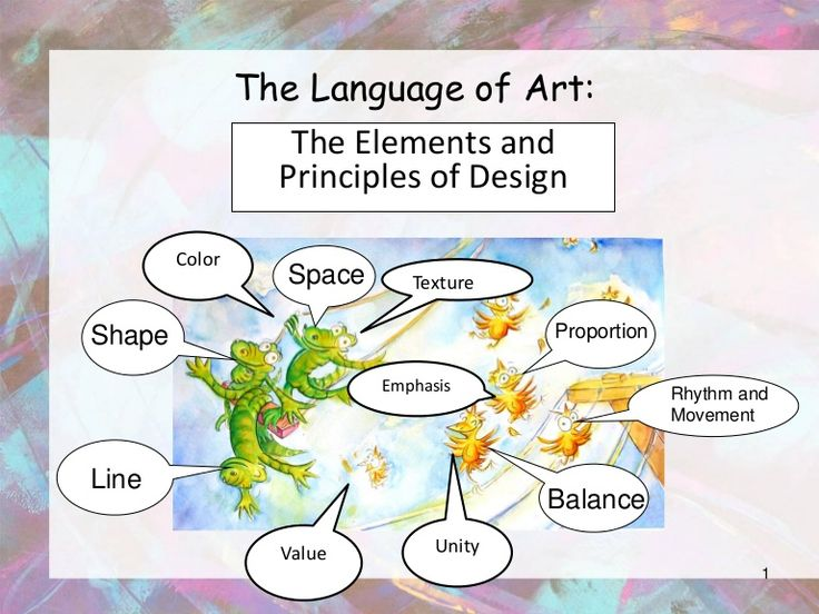 powerpoint-elements-and-principles by Heather Soodak via Slideshare