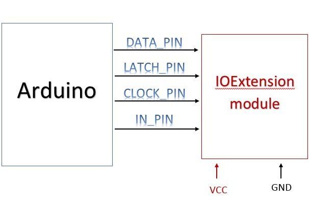 Increase Digital Pins of Your Arduino Using the 74HC595 (IOExtension