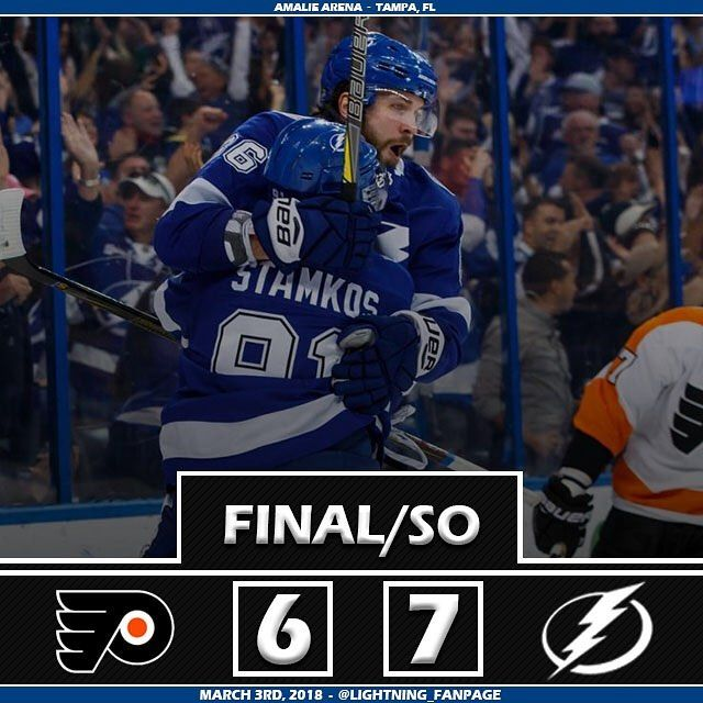 The Lightning come back twice and defeat the Philadelphia Flyers in a crazy fashion by a final score of 7-6 in a Shootout! The star players were on fire today with Steven Stamkos scoring 2 goals and 3 assists Nikita Kucherov recording 3 assists and Victor Hedman scoring 2 goals and 2 assists. JT Miller scored his first goal as a member of the Bolts and Dan Girardi scores his 4th goal of the season. Brayden Point and Steven Stamkos scores the shootout goals to hand the Bolts their 45th win of…