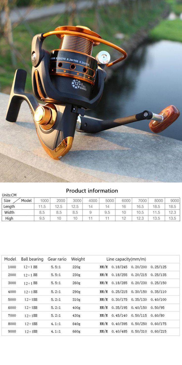 [Visit to Buy] 12+1 Bearing Metal Spool Surf Casting Spinning Series Metal Rocker Reel Fly Fishing Line Wheel  ALS88 #Advertisement