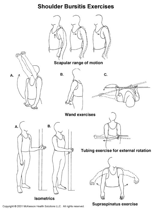 Shoulder Bursitis Exercises:  Illustration [the older I get the more things ache. jh]