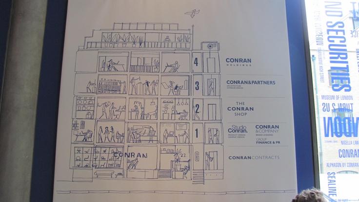 clever floor navigation at Conran studios