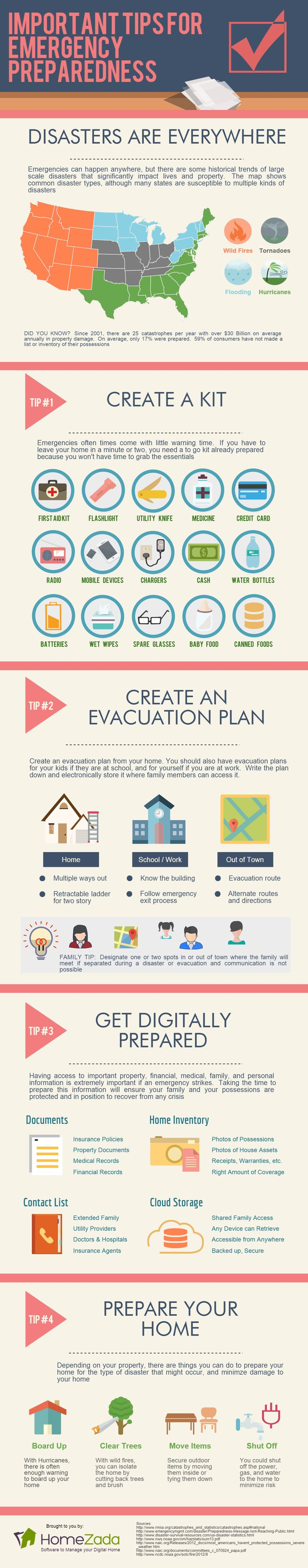 Best 25 Disaster Plan Ideas On Pinterest Emergency