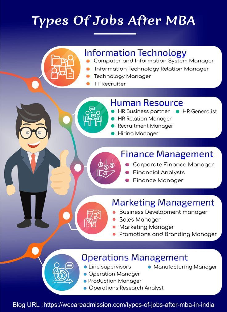 Educational Infographic Types Of Jobs After Mba Infographicnow Com Your Number One Source For Daily Infographics Visual Creativity Educational Infographic Mba Student Mba