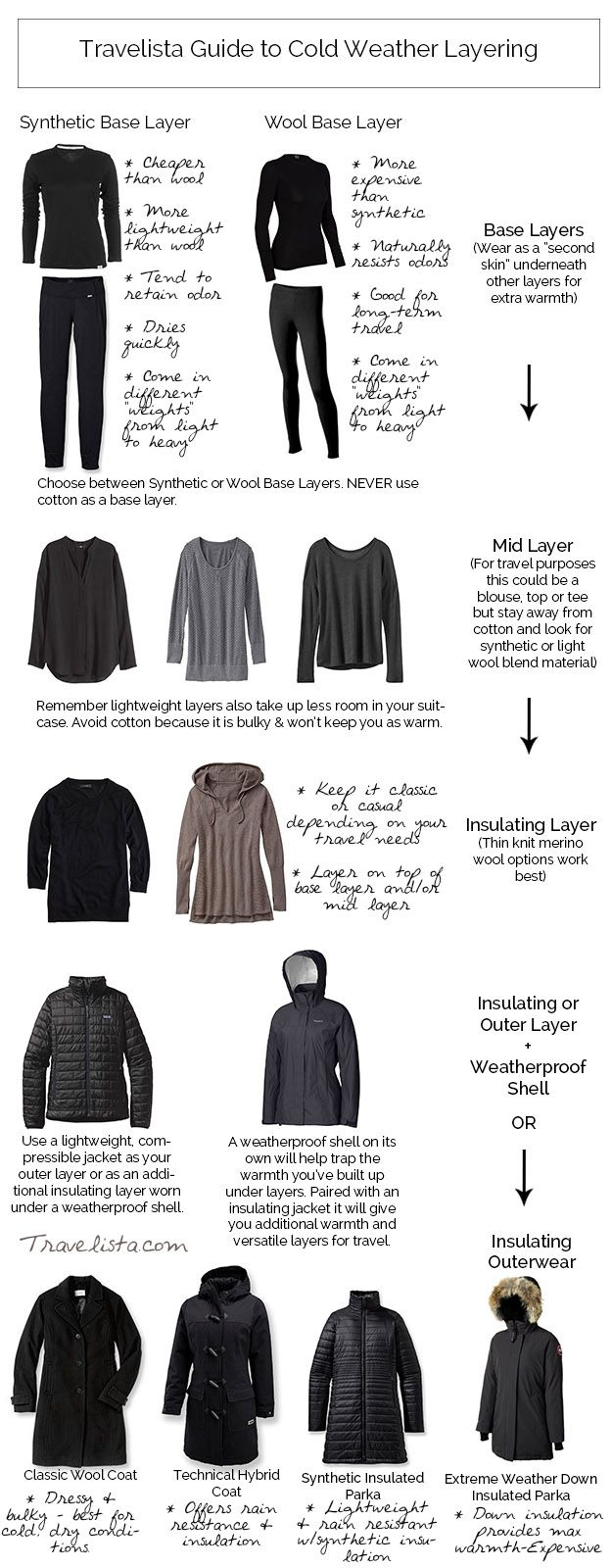 How to pack for cold weather...layers people! A little late now that we're in spring but there's always next time!