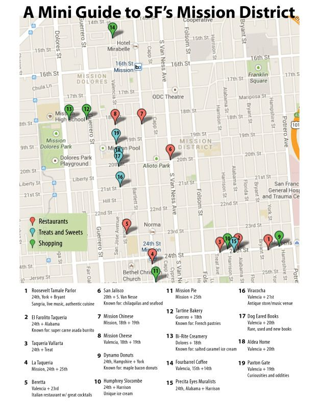 A Mini Guide to Restaurant, Sweets, and Shopping in San Francisco's Mission District