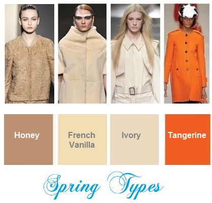 Color trends fall / winter 2012-2013  for Spring types