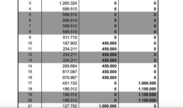 Aquí los 1.150 millones depositados que negó la provincia y los números dibujados de Alicia Kirchner | OPI Santa Cruz – Adribosch's Blog