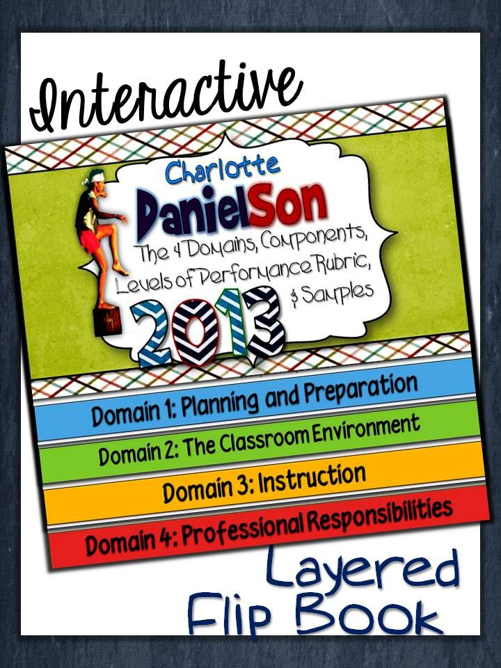 9 best images about Danielson Lesson Planning on Pinterest ...