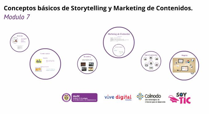 Curso de conceptos básicos del marketing digital #SoyTIC