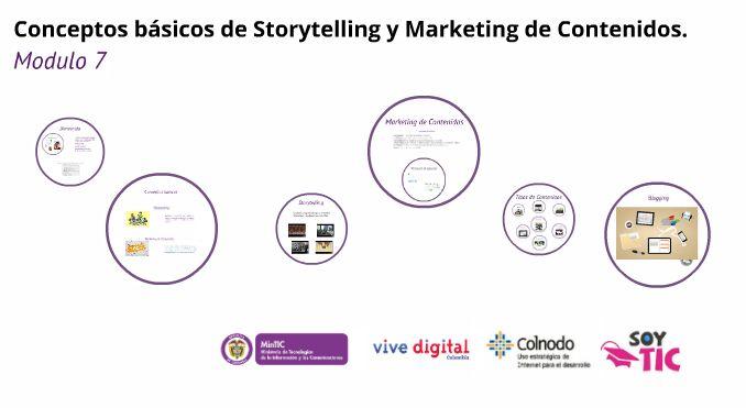 Curso de conceptos básicos del marketing digital #SoyTIC