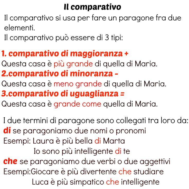 learn italian language in sinhala pdf