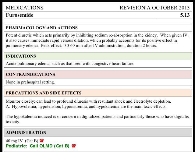 Furosemide Medication Information