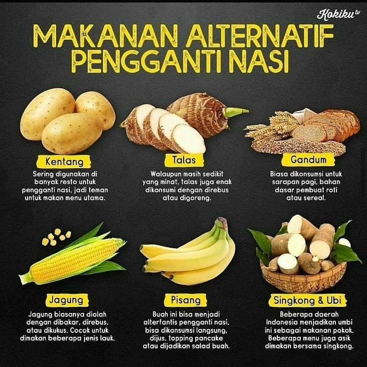 Pin Oleh Ti Ara Di Skincare Makanan Sehat Diet Keto Makanan