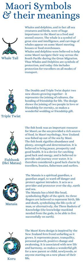 A quick reference to the maori shapes and symbols used in some of our jewellery. You can also view it here http://www.pauaworld.com/maori-shapes-and-symbols/
