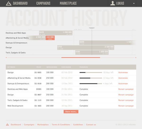18 best Scheduling UI images on Pinterest Schedule design - kronos systems administrator resume