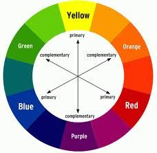colour wheel - Google Search