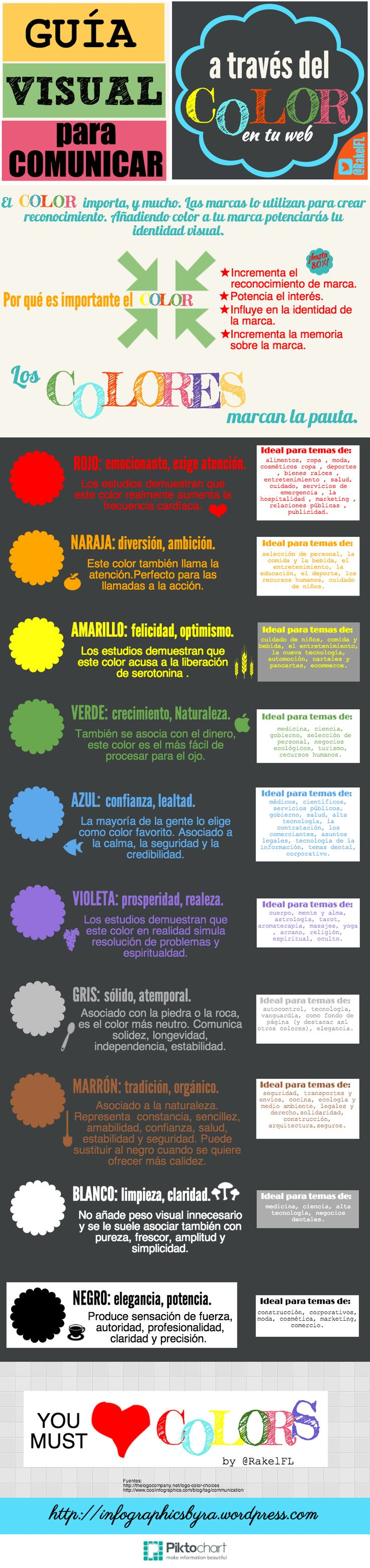 Guía visual para comunicar a través del color en tu web, infographic by Rakel Felipe.