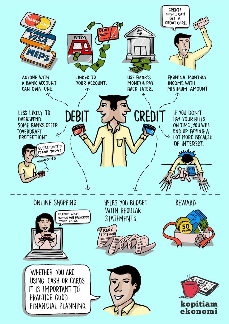credit card credit vs debit